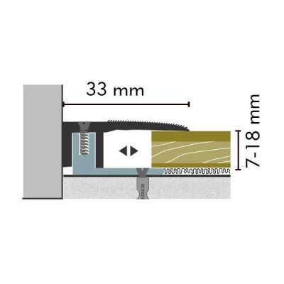 Kuberit Eind-en afwerkprofiel Brons 7-18 mm, 1 m