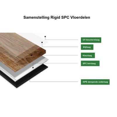 Click Visgraat PVC vloer Licht Grijs Eiken